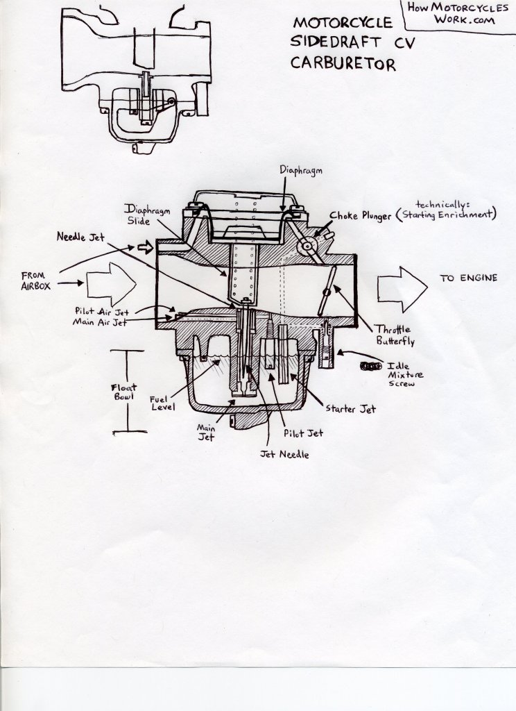 harley motorcycle engine diagram triumph motorcycle engine