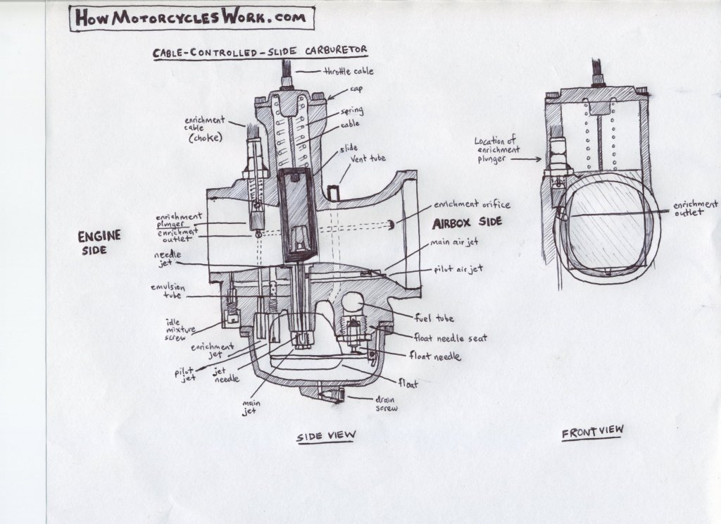 ktm carburetor diagram  ktm  free engine image for user